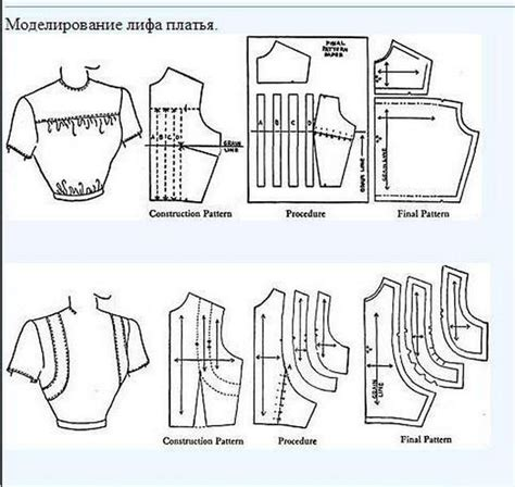 pattern making and alteration pinterest blouse pattern alteration runway cutting class
