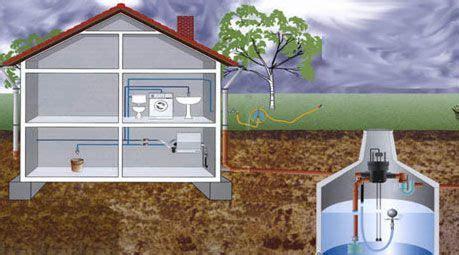 Regenwassernutzung Garten by Regenwassernutzung Sanit 228 R Und Heizung Robert Lunz In Leesten