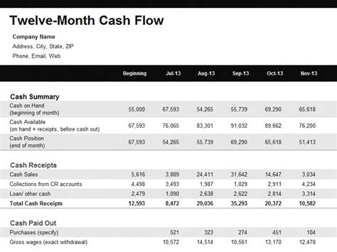12 month income statement template 12 month flow statement office templates