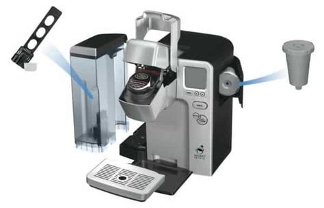 Cuisinart SS 700 Single Serve Brewing System Review   Coffeeble