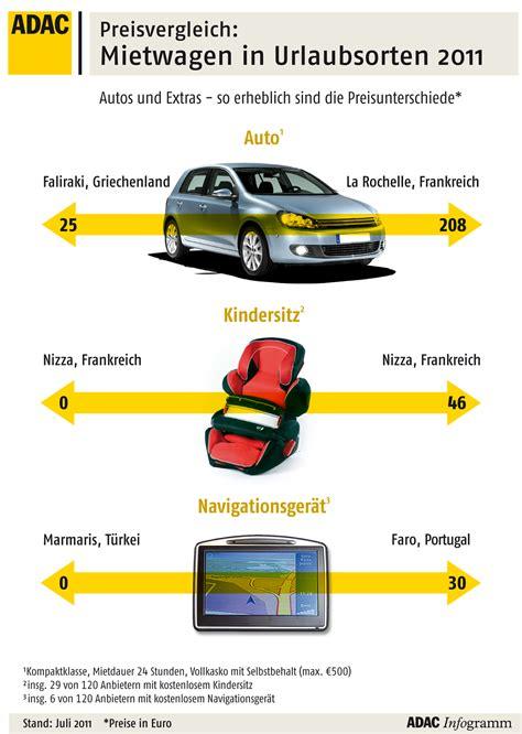 auto service vergleich der adac hat europas mietwagenpreise getestet auto