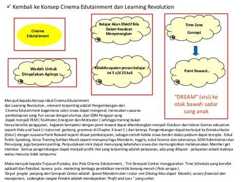 knowledge zone s center contoh dari ddl dan dml pada my clips by indah lestari