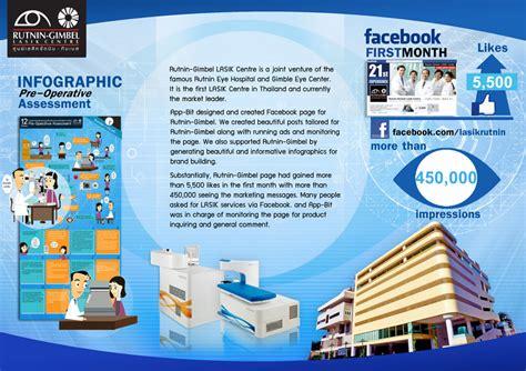 bit by bit social research in the digital age books best digital marketing agency in thailand app bit studio