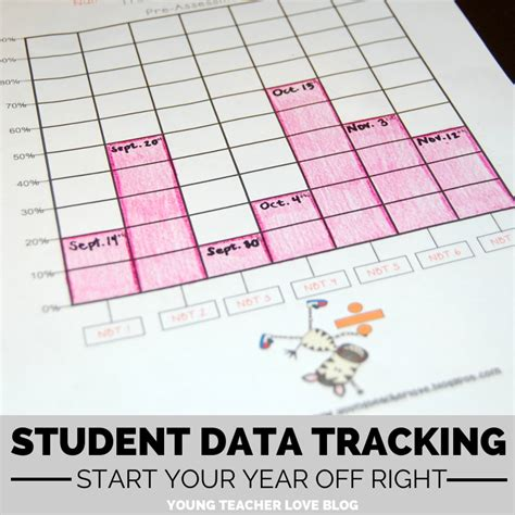 Students Tracking Their Own Progress Template Math And Ela Student Data Tracking Binders And A Freebie Young Teacher Love