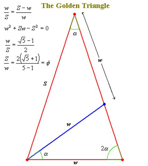 Credit Triangle Formula Right Triangle Similarity