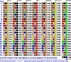 resistor color code memory 1000 images about electronics on usb computer hardware and symbols
