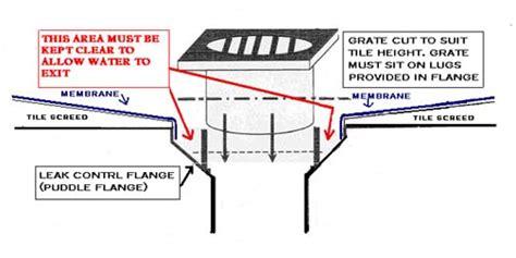 Shower And Bath Mixer leak control flange 100mm tail pvc