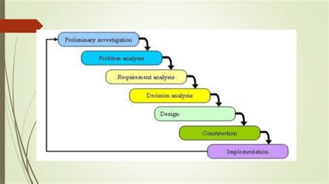 metodologi desain adalah metodologi desain kelompok 4