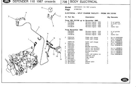 land rover defender tdci wiring diagram land wiring