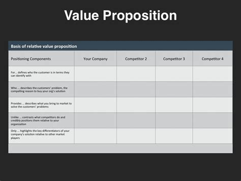 value proposition template investor presentation template at four quadrant