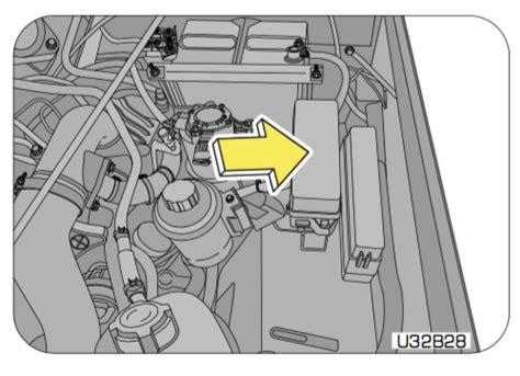 mahindra bolero repair manual wiring diagrams wiring