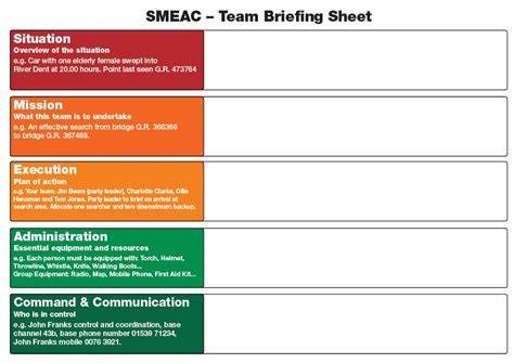 Order Briefformat Team Briefing Sheet Water Rescue