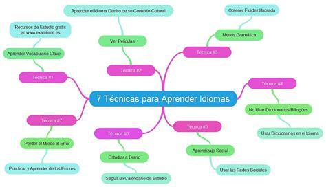 imagenes mentales y tecnicas mapa mental sobre 7 t 233 cnicas para aprender idiomas flickr