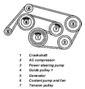 2007 bmw x5 engine diagram within bmw wiring and engine