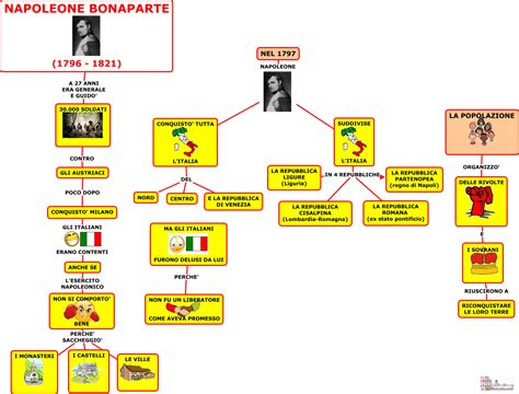 consolato bosnia work in progress napoleone