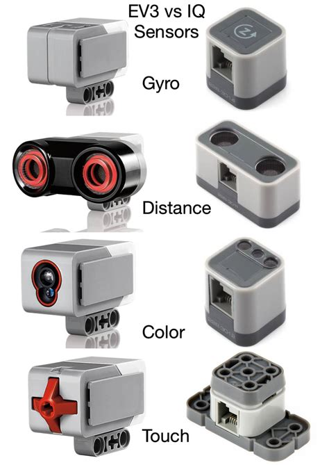 ev3 color sensor mindstorms ev3 vs vex iq a year of