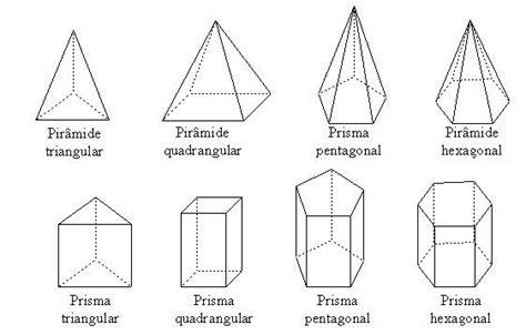 imagenes de pirmides geometricas figuras geometricas de piramides y prismas imagui