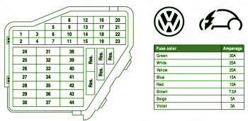 washer pump circuit wiring diagrams