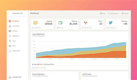 templates bootstrap paper قوالب لوحة تحكم bootstrap admin dashboard templates