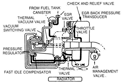 valve vacuum diagram nissan altima 2 5 engine diagram nissan free engine