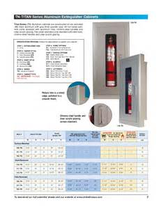Fire hose cabinet installation height diy plans fine woodworking