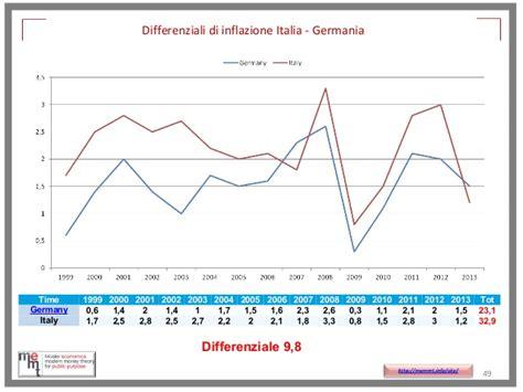 tasso cambio italia iii lezione i tassi di cambio svalutazione inflazione