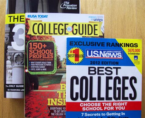 Fit Ranking Mba by Some Colleges Do Not Neatly Fit College Rankings College