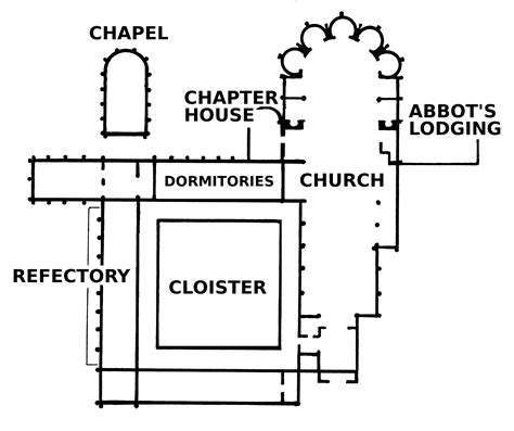 monastery floor plan file floor plan of an abbey 001 png the work of god s