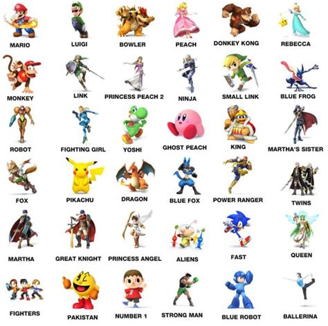 Six Year Old Tries To Name Super Smash Bros. Characters