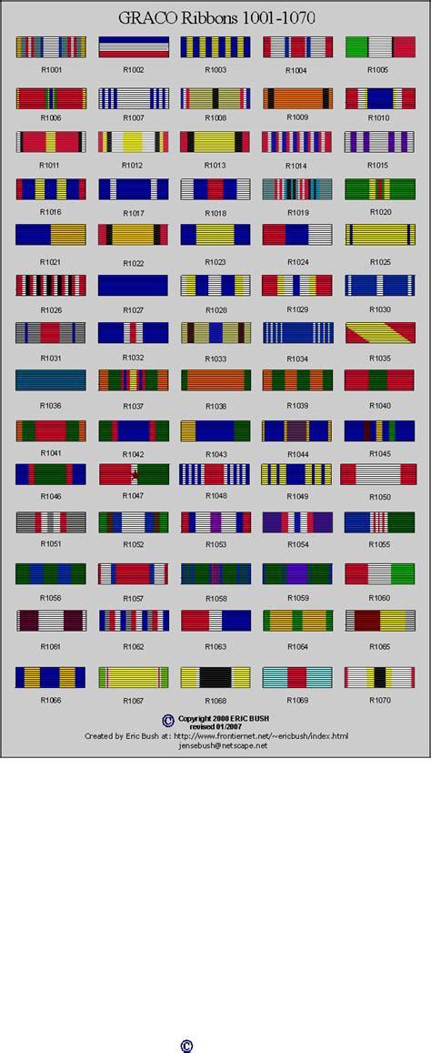 army jrotc ribbons on uniform car interior design army jrotc ribbon order car interior design