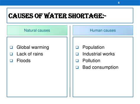 Causes Of Scarcity Of Water Essay by Writing A Critical Essay Mr Clark Scarcity Of Water In The World Essay Hire A Memoir
