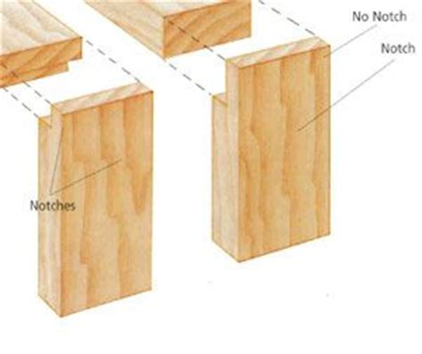 woodworking rabbet joint 17 best images about wwking joints rabbet on
