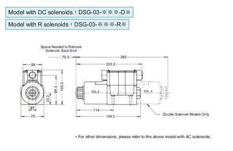 Hydraulic Solenoid Valve Yuken Dsg 01 3c60 A200 N 50 Ac 200 220v Yuken Hydraulic Solenoid Valve Dsg 03 3c60 A220 N1 50