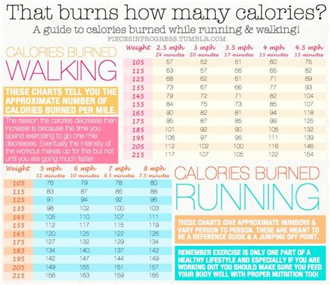 how many calories do you burn standing at your desk 1000 images about journaling food exercise on