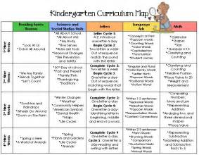 curriculum map template best 25 kindergarten curriculum map ideas on