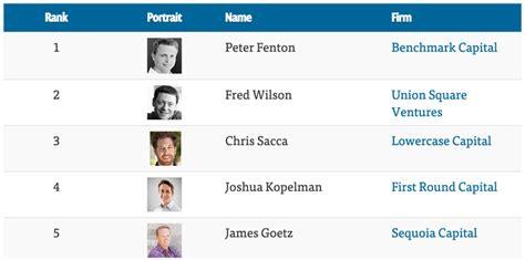 Best Venture Capital Mba Programs the 100 top venture capitalists