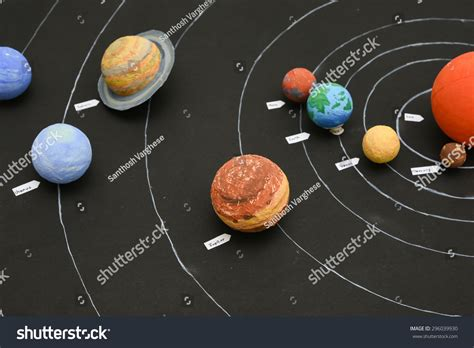 25 best ideas about solar system room on pinterest pictures of solar system school projects www pixshark