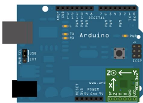tutorial arduino accelerometer arduino adxl3xx