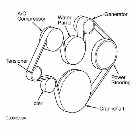 belt routing diagrams 2001 dodge dakota serpentine belt diagram auto engine