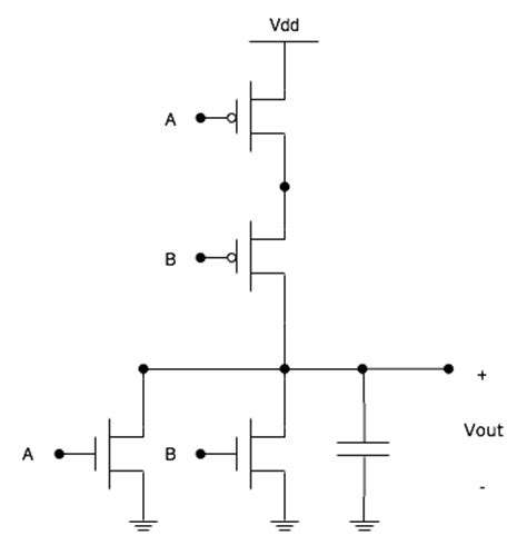 transistor or gate count understanding gates understanding the cell microprocessor