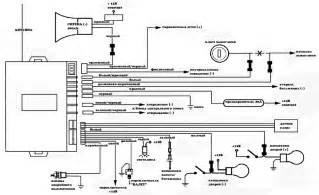 code alarm 6151 wiring diagram get free image about
