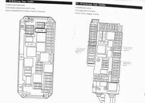 interior fuse box location 2010 2013 mercedes e350 the knownledge