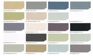 Kitchen Cabinets Color Trends » Home Design 2017