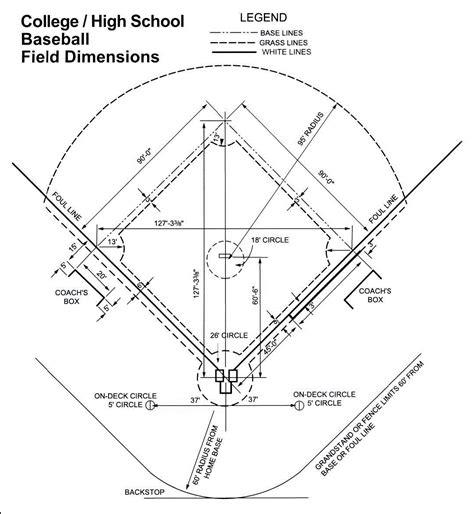 baseball bat diagram baseball field diagram diagram site