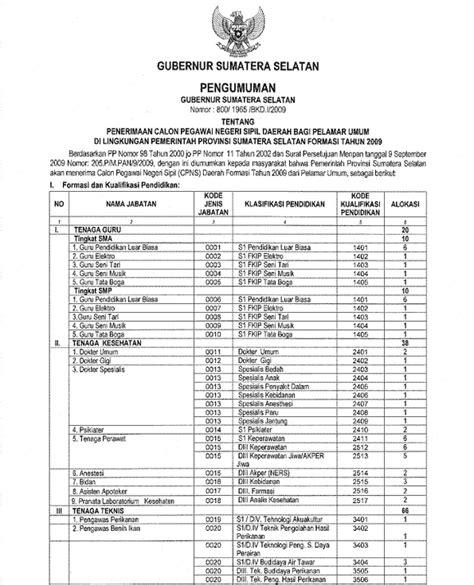 Contoh Surat Lamaran Cpns Kemendikbud 2017 by Informasi Lowongan Kerja Smk Sma Terbaru Contoh Format