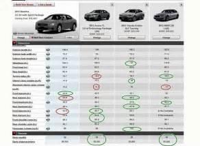 2013 Nissan Altima Trunk Dimensions Nissan Altima Trunk Dimensions Nissan Car