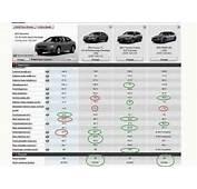 Nissan Altima Trunk Dimensions – Car