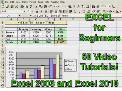 Spreadsheet Tutorial Excel 2010 by Microsoft Excel Tutorials For Beginners Motion