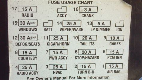 92 camaro headlight switch location get free image about wiring diagram