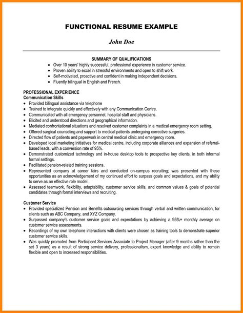 exle of summary on resume 11 professional summary for career change apgar score chart